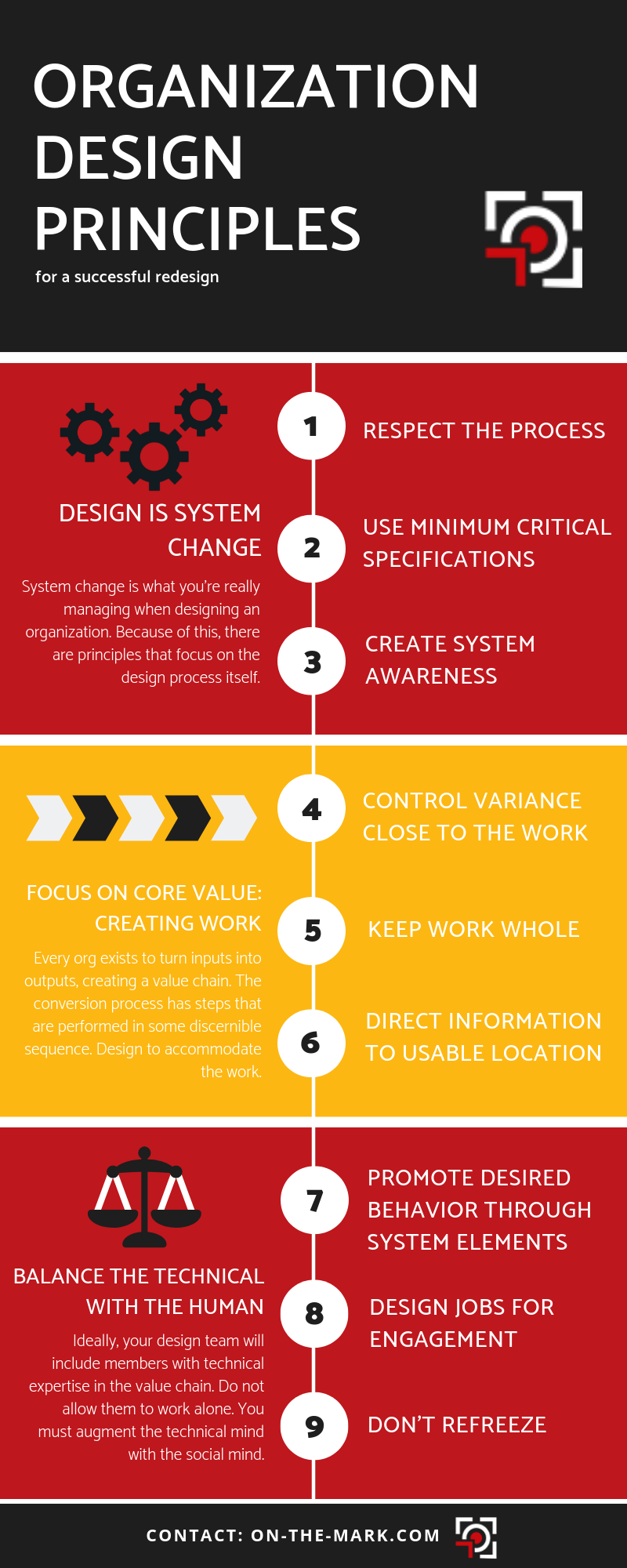 Organization Design Principles For A Successful Redesign On The Mark